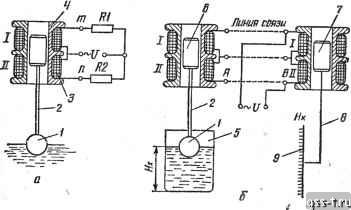 принципиальная схема электронного счетчика